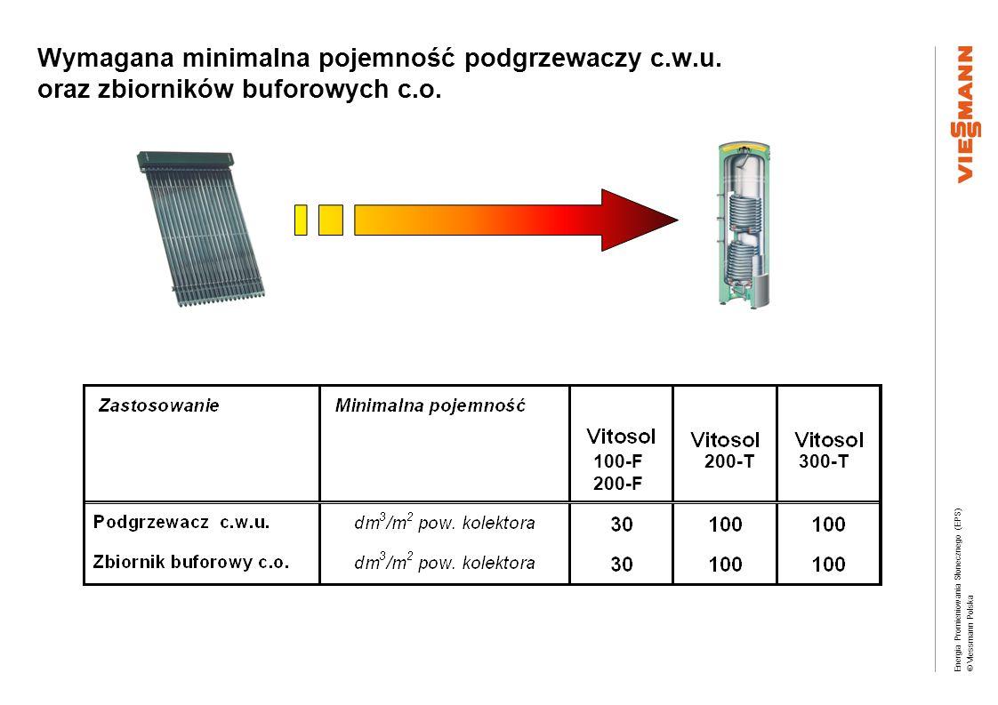 Energia Promieniowania Słonecznego (EPS) © Viessmann Polska Wymagana minimalna pojemność podgrzewaczy c.w.u. oraz zbiorników buforowych c.o. 100-F 200