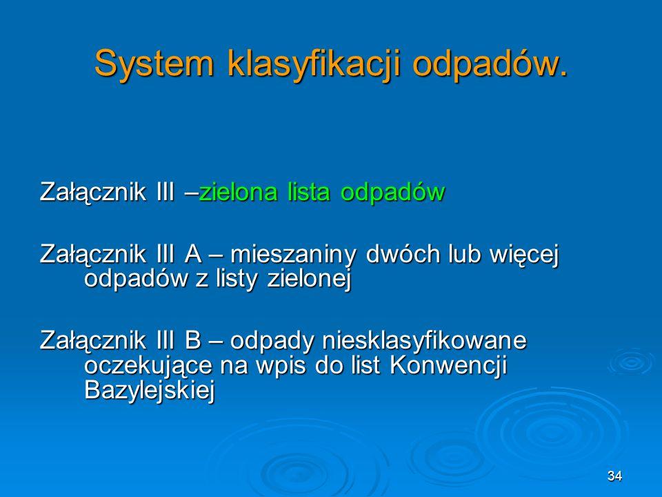 34 System klasyfikacji odpadów.