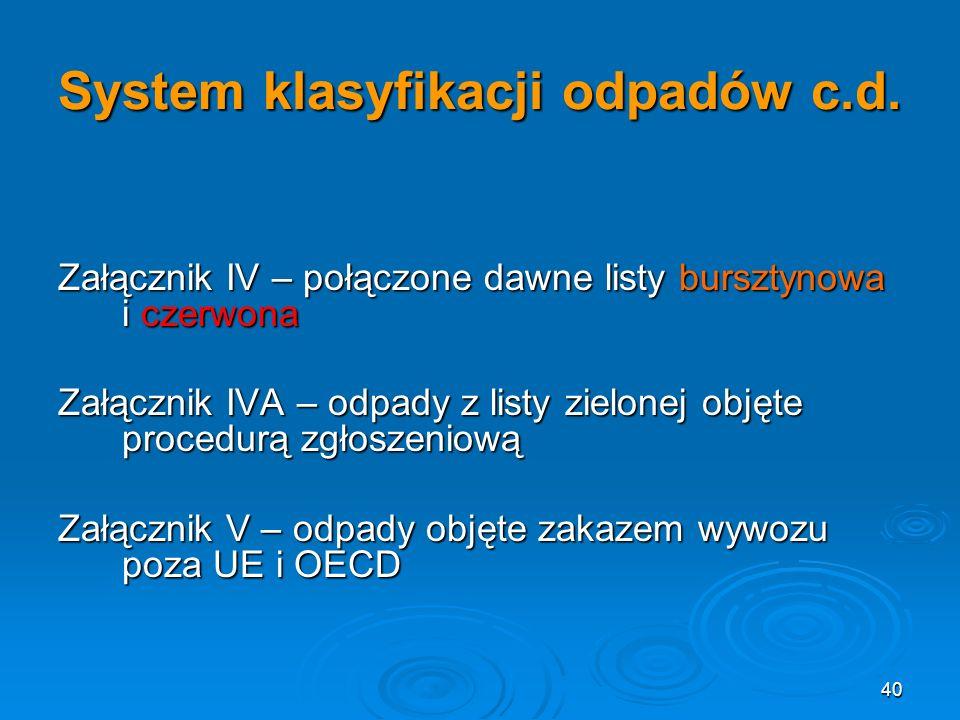 40 System klasyfikacji odpadów c.d.