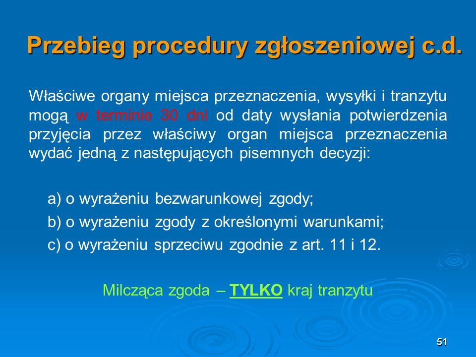 51 Przebieg procedury zgłoszeniowej c.d.