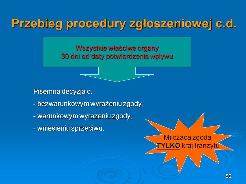 56 Przebieg procedury zgłoszeniowej c.d.
