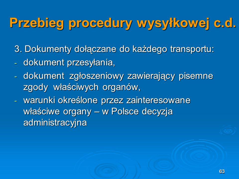 63 Przebieg procedury wysyłkowej c.d.3.