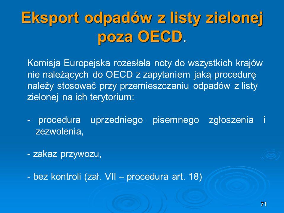 71 Eksport odpadów z listy zielonej poza OECD.