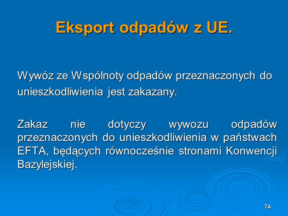74 Eksport odpadów z UE.