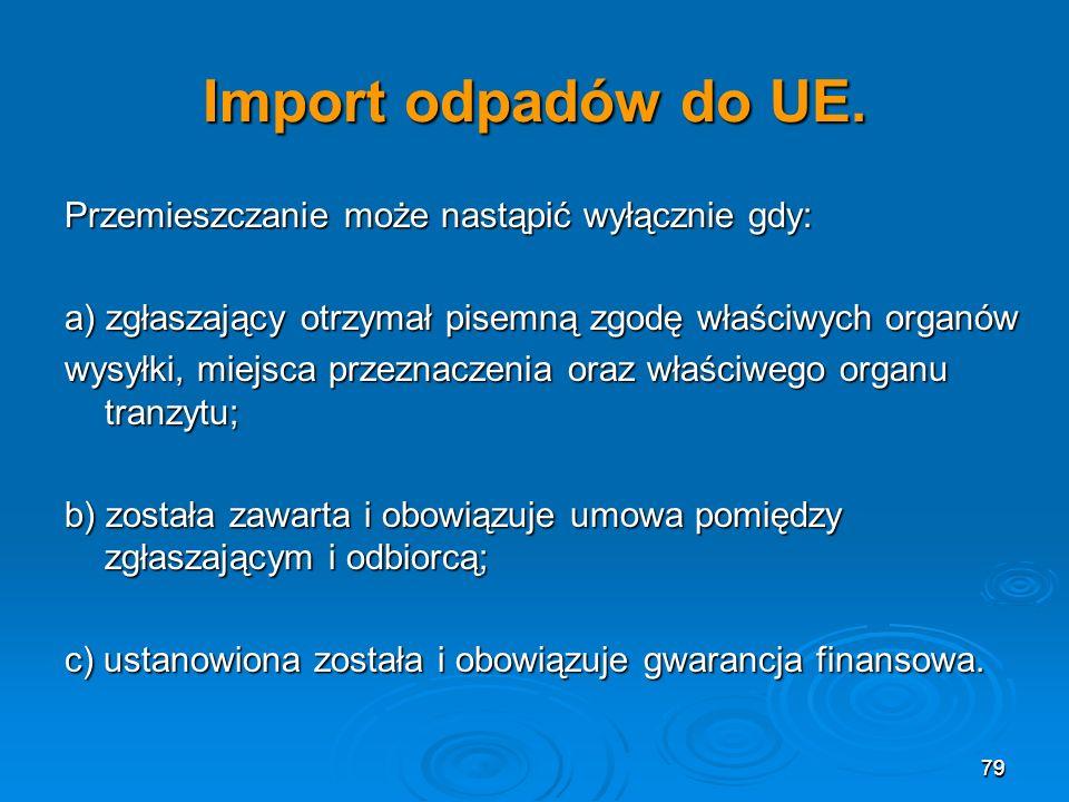 79 Import odpadów do UE.