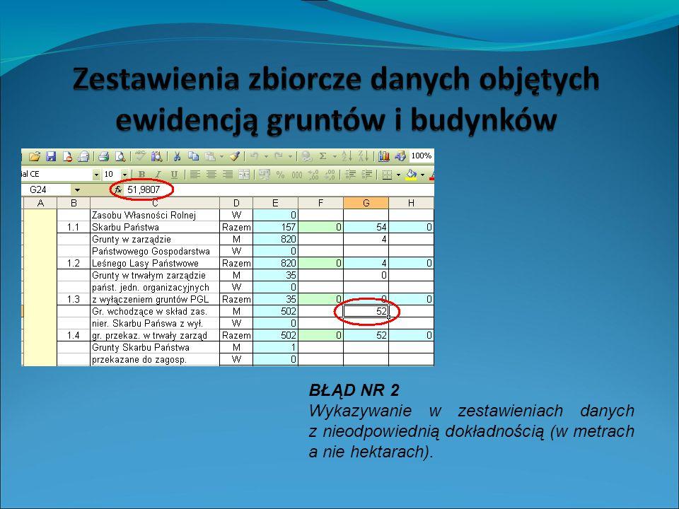 BŁĄD NR 2 Wykazywanie w zestawieniach danych z nieodpowiednią dokładnością (w metrach a nie hektarach).