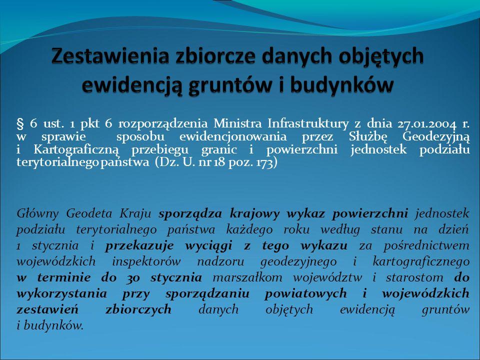 § 6 ust. 1 pkt 6 rozporządzenia Ministra Infrastruktury z dnia 27.01.2004 r.