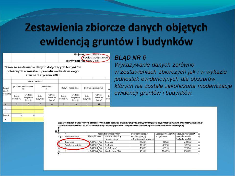 BŁĄD NR 5 Wykazywanie danych zarówno w zestawieniach zbiorczych jak i w wykazie jednostek ewidencyjnych dla obszarów których nie została zakończona modernizacja ewidencji gruntów i budynków.