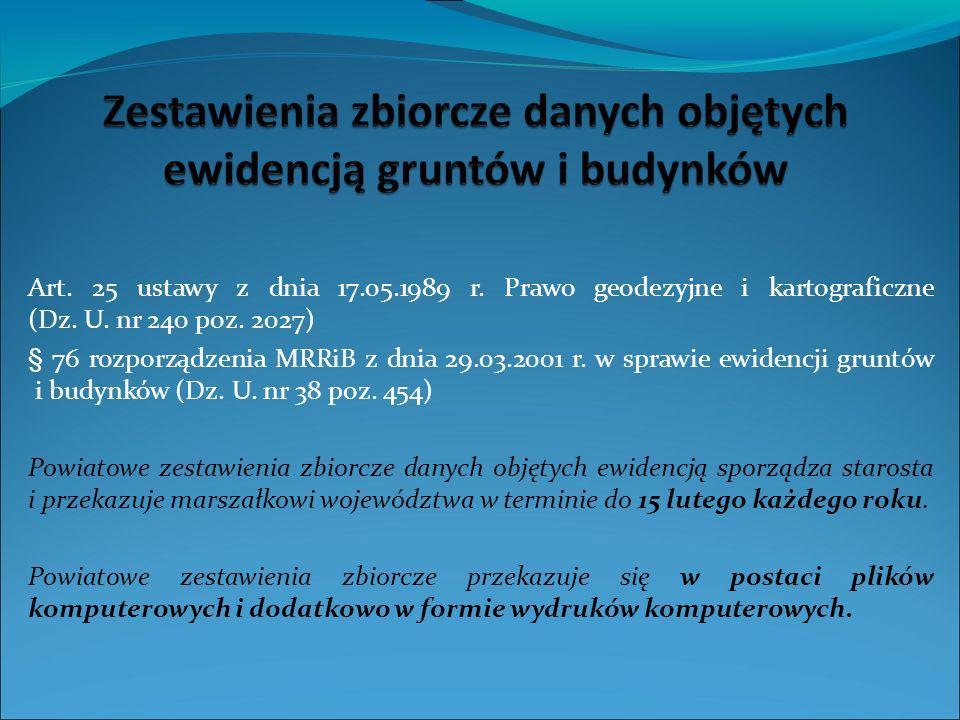 Art.25 ustawy z dnia 17.05.1989 r. Prawo geodezyjne i kartograficzne (Dz.