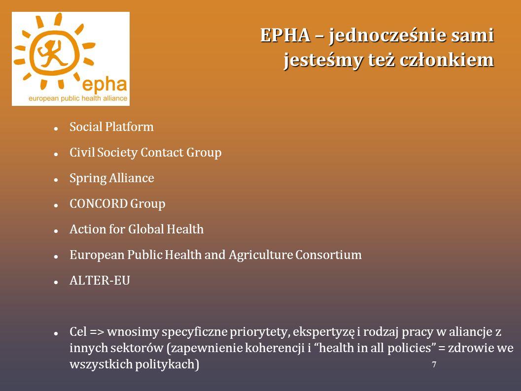 EPHA priorytety w 2011 roku - poprawa zdrowia całego społeczeństwa i wydłużenie lat dobrego życia - wzrost równości i dostępu do zdrowia oraz zmniejszenie nierówności w zdrowiu - wsparcie dla Europejskich struktur insytucjonalnych i politycznych promujących zdrowie - wzmocnienie oraz wzrost efektywności kompetencji zdrowia publicznego