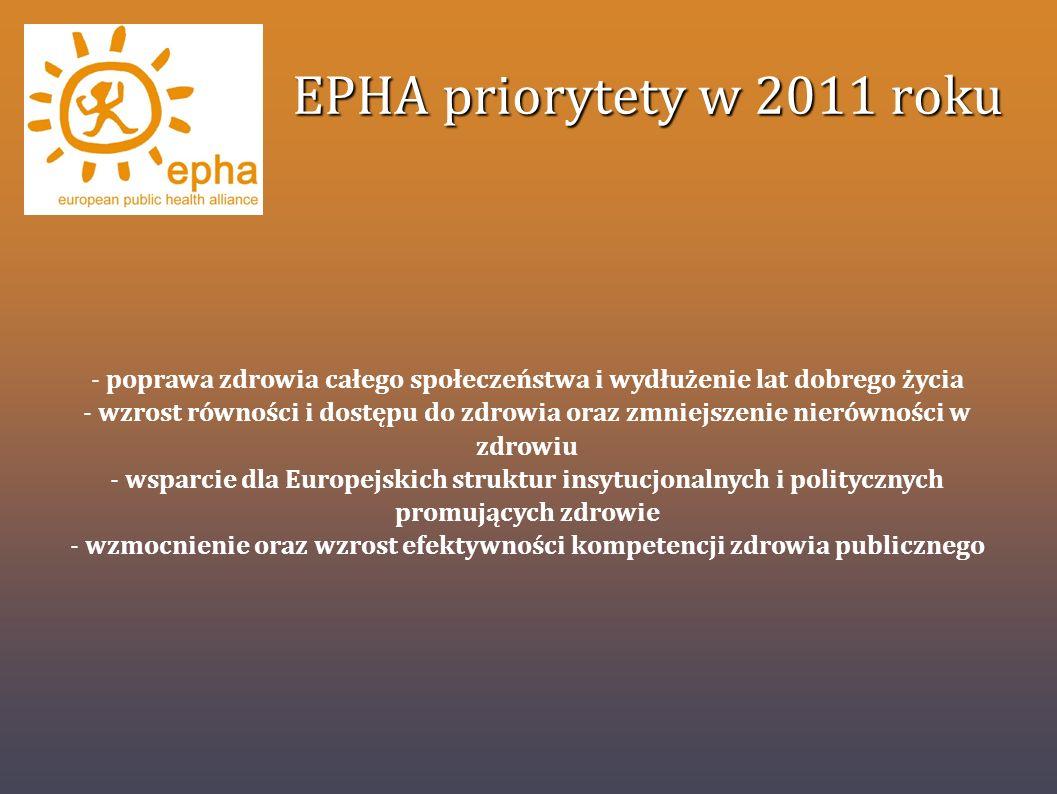 Nierówności w zdrowiu: polityka Biała Księga Komisji Europejskiej Razem dla Zdrowia: Podejście Strategiczne UE na lata 2008-2013 (sprawiedliwość jako fundamentalna wartość strategii zdrowia UE, szczególnie w zdrowiu psychicznym, palenie tytoniu, młodzieży, raka, oraz HIV/AIDS) (14689/07) Biała Księga Komisji Europejskiej Razem dla Zdrowia: Podejście Strategiczne UE na lata 2008-2013 (sprawiedliwość jako fundamentalna wartość strategii zdrowia UE, szczególnie w zdrowiu psychicznym, palenie tytoniu, młodzieży, raka, oraz HIV/AIDS) (14689/07) WHO Raport Komitetu Społecznych Determinantów Zdrowia (2008) Zamknąć lukę w zdrowiu w ciągu jednego pokolenia (Closing a gap in a generation) WHO Raport Komitetu Społecznych Determinantów Zdrowia (2008) Zamknąć lukę w zdrowiu w ciągu jednego pokolenia (Closing a gap in a generation) Komunikat Komisji Europejskiej Odnowiona agenda społeczna: Możliwości, dostęp i solidarność w Europie 21 wieku (11517/08) Komunikat Komisji Europejskiej Odnowiona agenda społeczna: Możliwości, dostęp i solidarność w Europie 21 wieku (11517/08) Komunikat Komisji Europejskiej Zmniejszanie nierówności w zdrowiu w UE: Solidarność w zdrowiu październik 2009 (COM/2009/0567 final) Komunikat Komisji Europejskiej Zmniejszanie nierówności w zdrowiu w UE: Solidarność w zdrowiu październik 2009 (COM/2009/0567 final) Konkluzja Rady UE Sprawiedliwość i Zdrowie we Wszystkich Politykach: Solidarność w zdrowiu czerwiec 2010 Konkluzja Rady UE Sprawiedliwość i Zdrowie we Wszystkich Politykach: Solidarność w zdrowiu czerwiec 2010 Parlament Europejski, raport własnej inicjatywy Zmniejszanie nierówności w zdrowiu w UE: Solidarność w zdrowiu marzec 2011 (2010/2089(INI)) Parlament Europejski, raport własnej inicjatywy Zmniejszanie nierówności w zdrowiu w UE: Solidarność w zdrowiu marzec 2011 (2010/2089(INI)) Obecne trio przewodnictwa Rady UE (Hiszpania, Belgia i Węgry)– nierówności w zdrowiu debatowane na wysokim szczeblu (mniej pod HU) Obecne trio przewodnictwa Rady UE (Hisz
