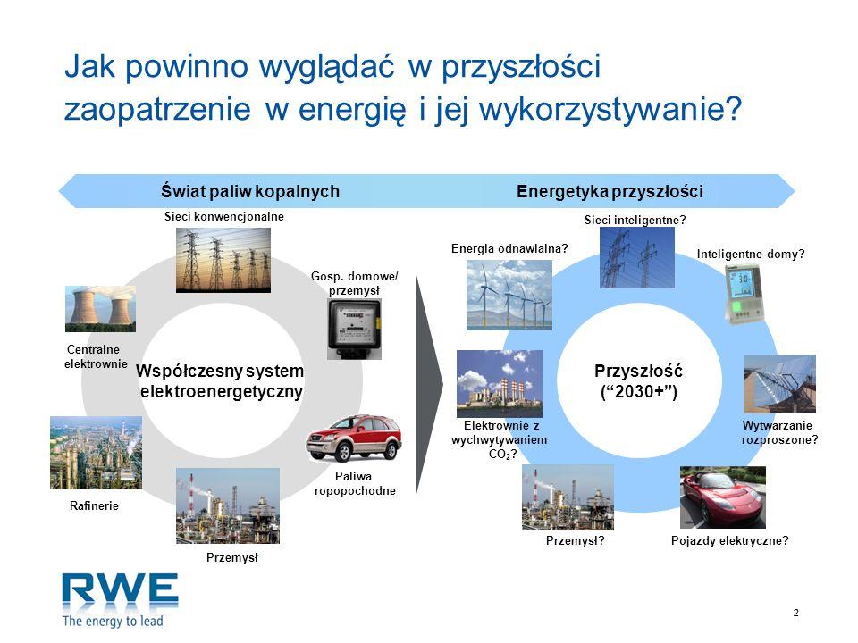 22 Gosp. domowe/ przemysł Paliwa ropopochodne Przemysł Centralne elektrownie Sieci konwencjonalne Rafinerie Współczesny system elektroenergetyczny Prz