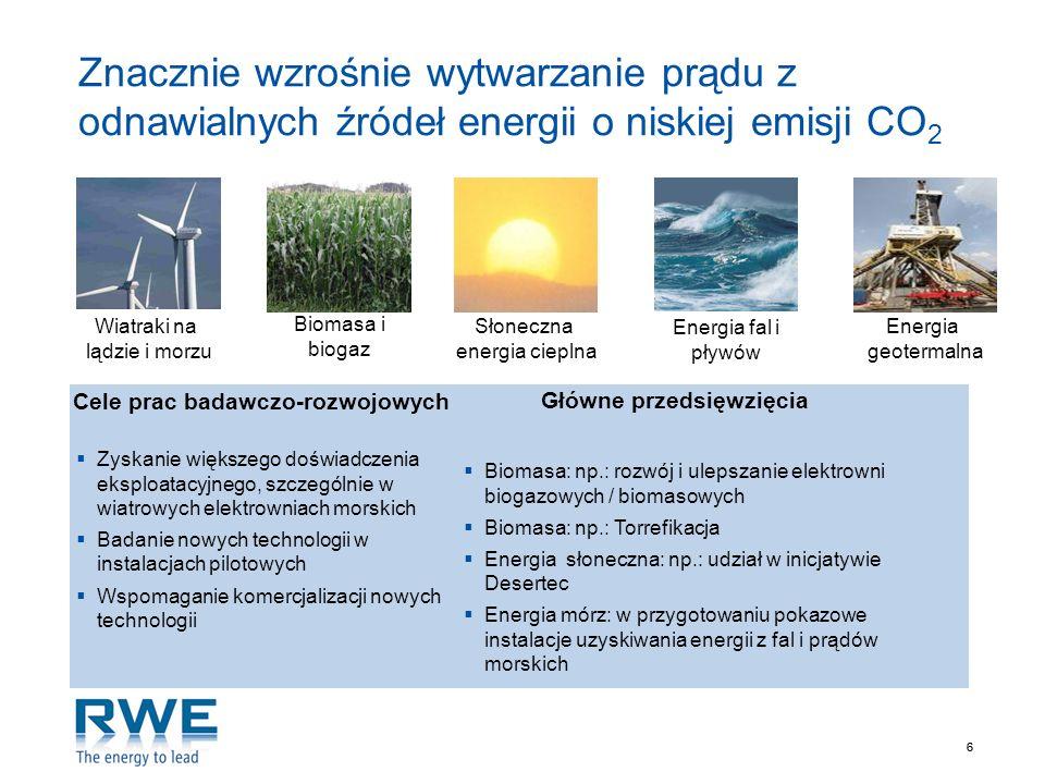 66 Znacznie wzrośnie wytwarzanie prądu z odnawialnych źródeł energii o niskiej emisji CO 2 Słoneczna energia cieplna Wiatraki na lądzie i morzu Biomas