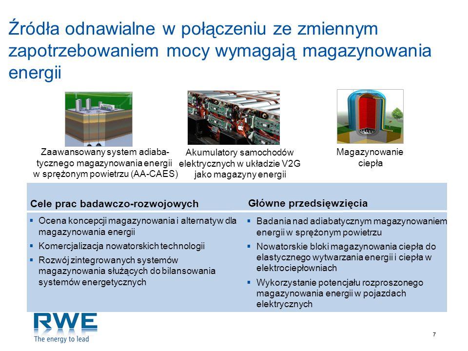 77 Źródła odnawialne w połączeniu ze zmiennym zapotrzebowaniem mocy wymagają magazynowania energii Akumulatory samochodów elektrycznych w układzie V2G
