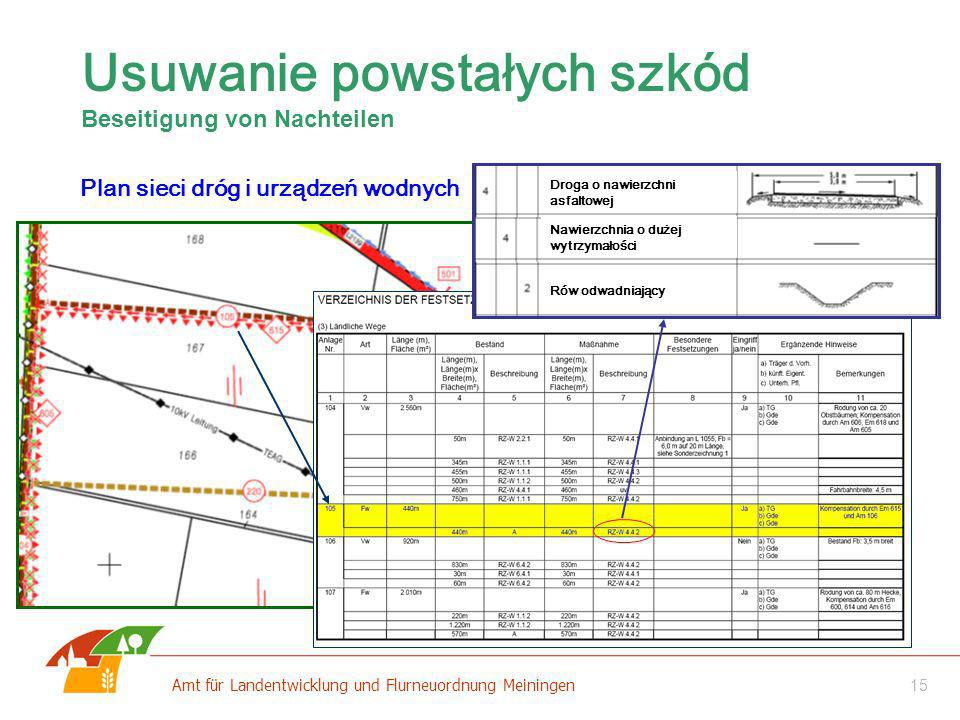 15 Amt für Landentwicklung und Flurneuordnung Meiningen Plan sieci dróg i urządzeń wodnych Usuwanie powstałych szkód Beseitigung von Nachteilen Droga