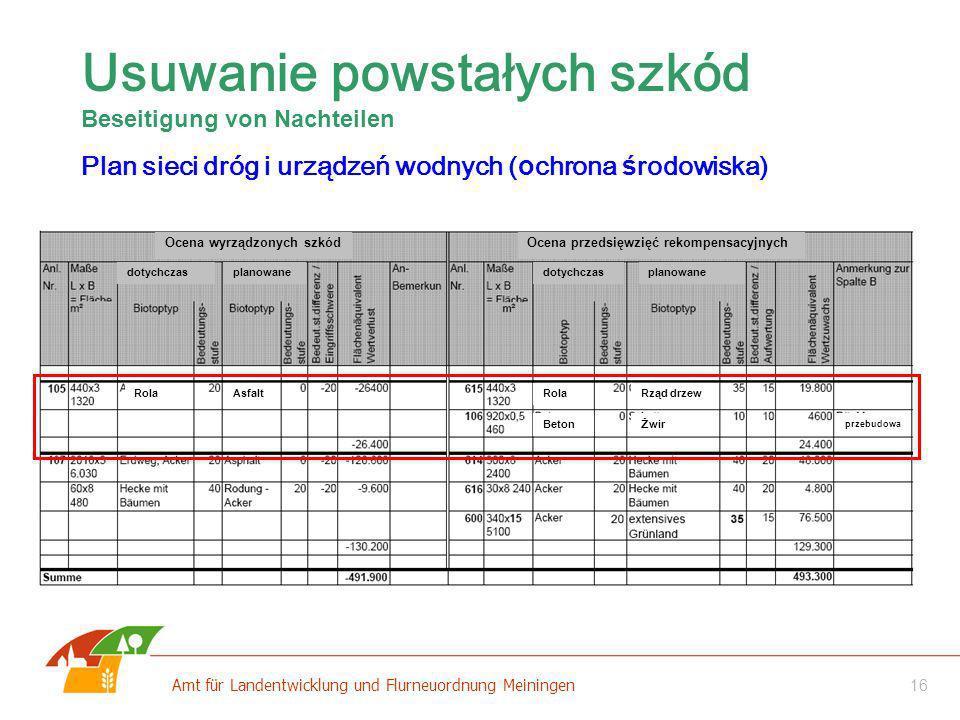 16 Amt für Landentwicklung und Flurneuordnung Meiningen Usuwanie powstałych szkód Beseitigung von Nachteilen Plan sieci dróg i urządzeń wodnych ( o ch