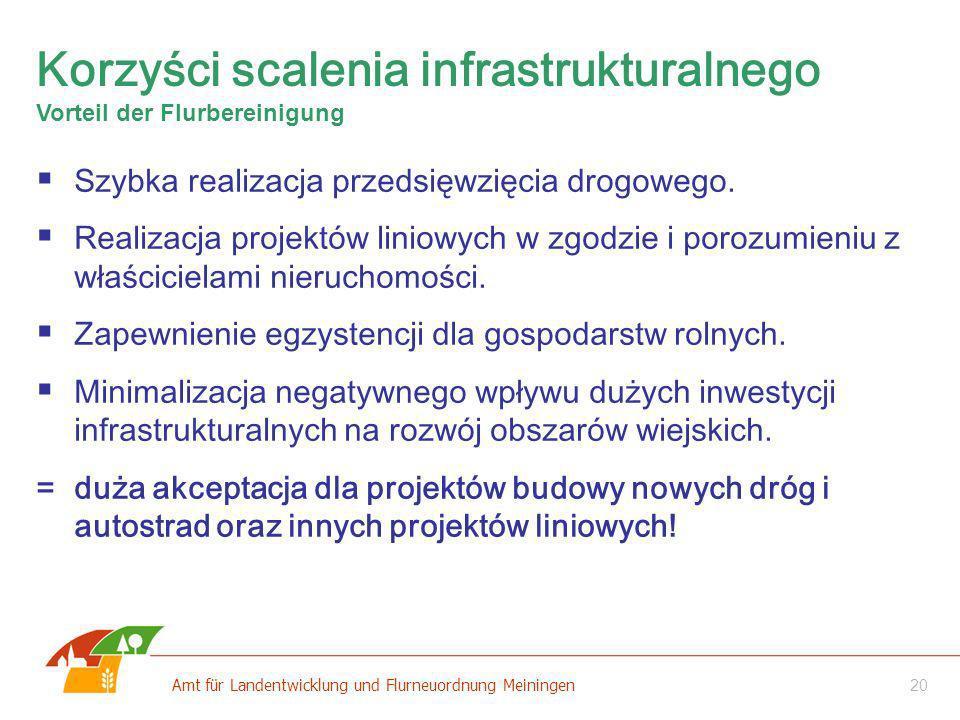 20 Amt für Landentwicklung und Flurneuordnung Meiningen Korzyści scalenia infrastrukturalnego Vorteil der Flurbereinigung Szybka realizacja przedsięwz