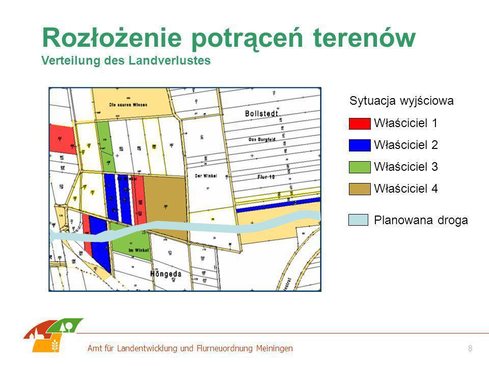 9 Amt für Landentwicklung und Flurneuordnung Meiningen Planowana droga Wykup Rozłożenie potrąceń terenów Verteilung des Landverlustes Sytuacja wyjściowa Właściciel 1 Właściciel 2 Właściciel 3 Właściciel 4