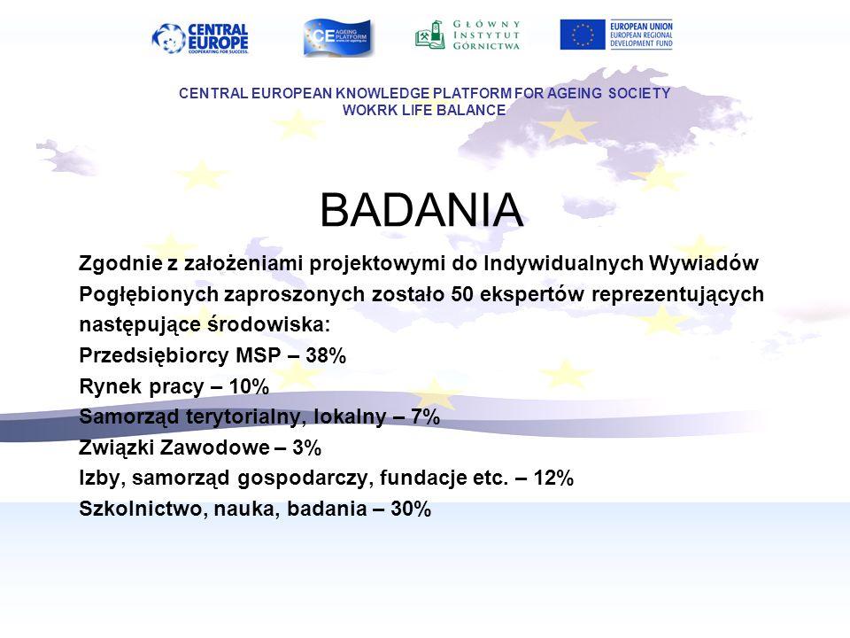 BADANIA Zgodnie z założeniami projektowymi do Indywidualnych Wywiadów Pogłębionych zaproszonych zostało 50 ekspertów reprezentujących następujące środ