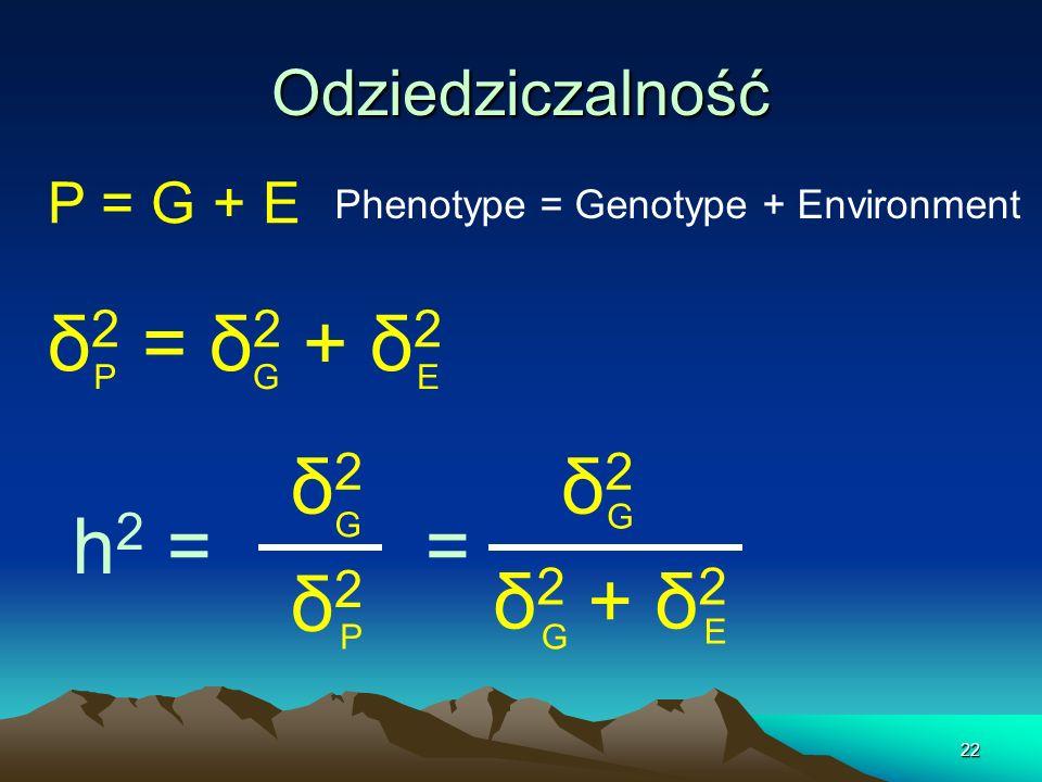 22 Odziedziczalność P = G + E Phenotype = Genotype + Environment δ 2 = δ 2 + δ 2 PGE h 2 = δ2δ2 G δ2δ2 P = δ2δ2 G δ 2 + δ 2 G E