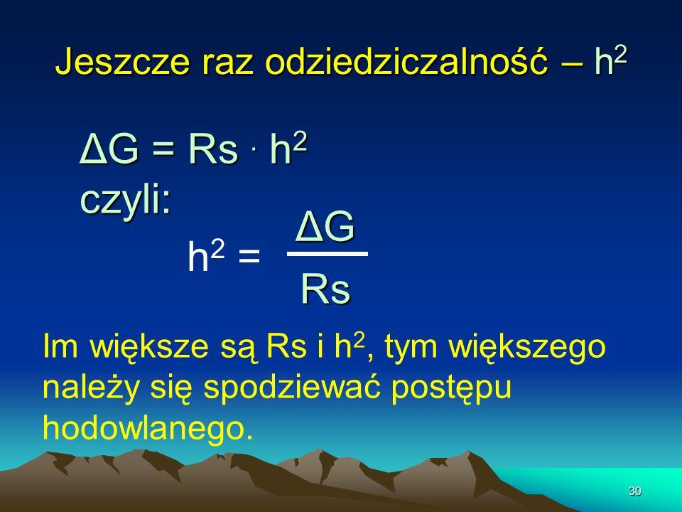 30 Jeszcze raz odziedziczalność – h 2 ΔG = Rs. h 2 czyli: h 2 = ΔGΔGΔGΔG Rs Im większe są Rs i h 2, tym większego należy się spodziewać postępu hodowl