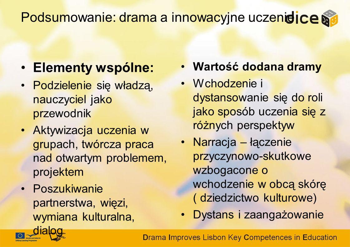 Podsumowanie: drama a innowacyjne uczenie Elementy wspólne: Podzielenie się władzą, nauczyciel jako przewodnik Aktywizacja uczenia w grupach, twórcza