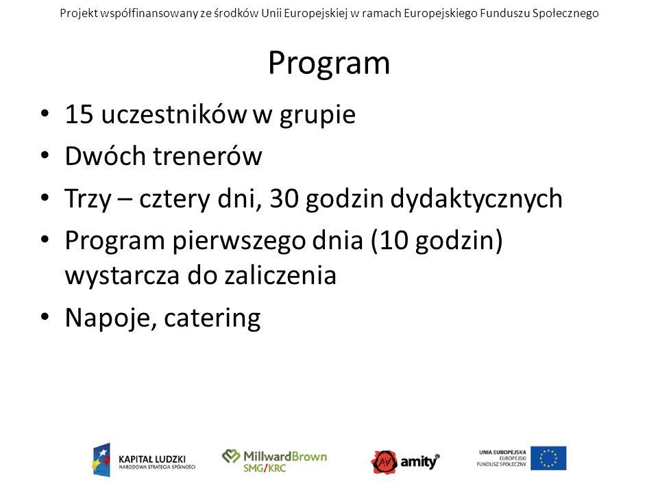 Projekt współfinansowany ze środków Unii Europejskiej w ramach Europejskiego Funduszu Społecznego Program 15 uczestników w grupie Dwóch trenerów Trzy