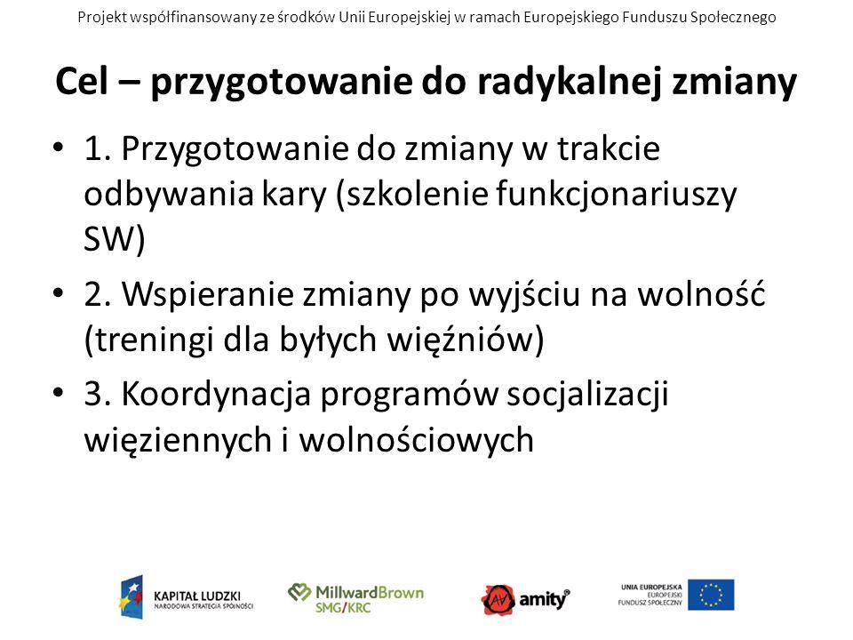 Projekt współfinansowany ze środków Unii Europejskiej w ramach Europejskiego Funduszu Społecznego Cel – przygotowanie do radykalnej zmiany 1. Przygoto