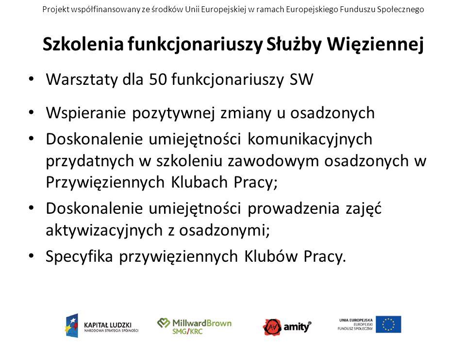 Projekt współfinansowany ze środków Unii Europejskiej w ramach Europejskiego Funduszu Społecznego Szkolenia funkcjonariuszy Służby Więziennej Warsztat
