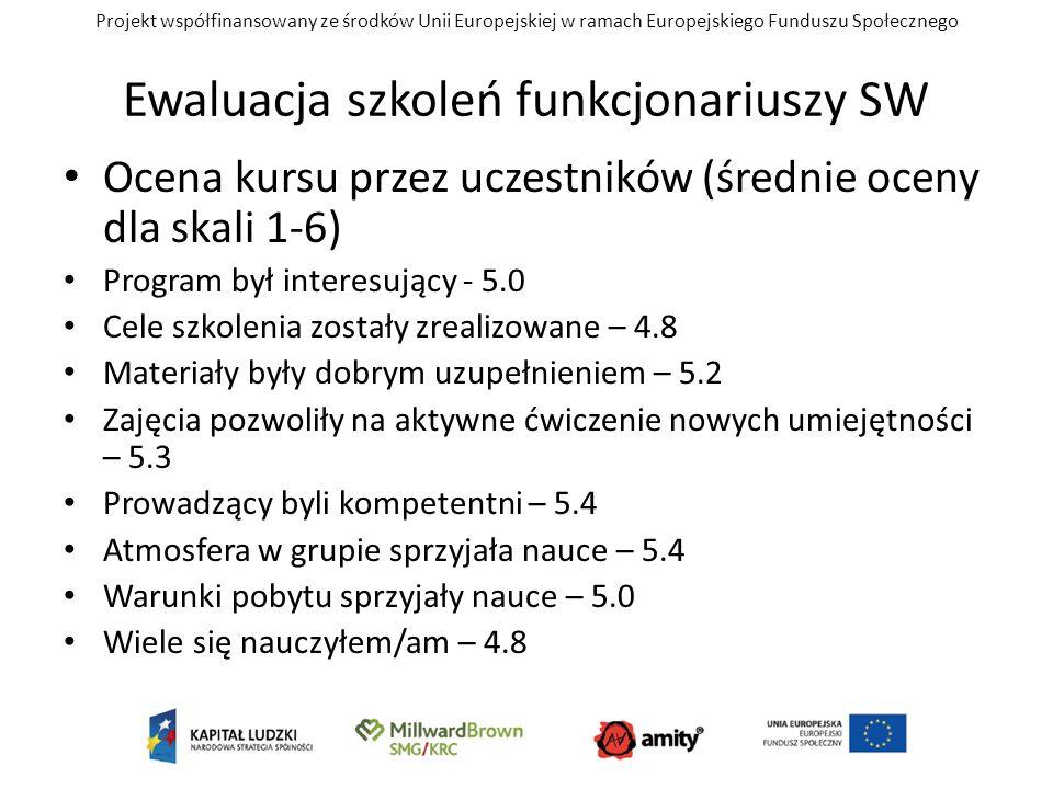 Projekt współfinansowany ze środków Unii Europejskiej w ramach Europejskiego Funduszu Społecznego Ewaluacja szkoleń funkcjonariuszy SW Ocena kursu prz