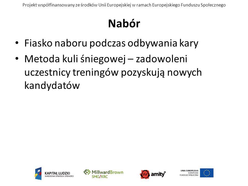 Projekt współfinansowany ze środków Unii Europejskiej w ramach Europejskiego Funduszu Społecznego Nabór Fiasko naboru podczas odbywania kary Metoda ku