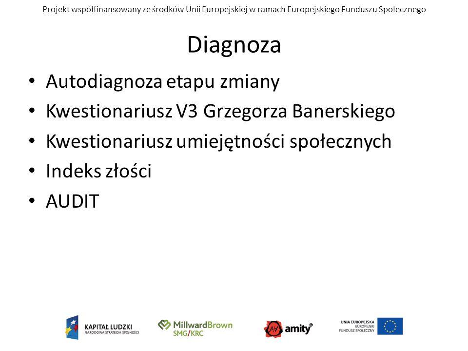 Projekt współfinansowany ze środków Unii Europejskiej w ramach Europejskiego Funduszu Społecznego Diagnoza Autodiagnoza etapu zmiany Kwestionariusz V3