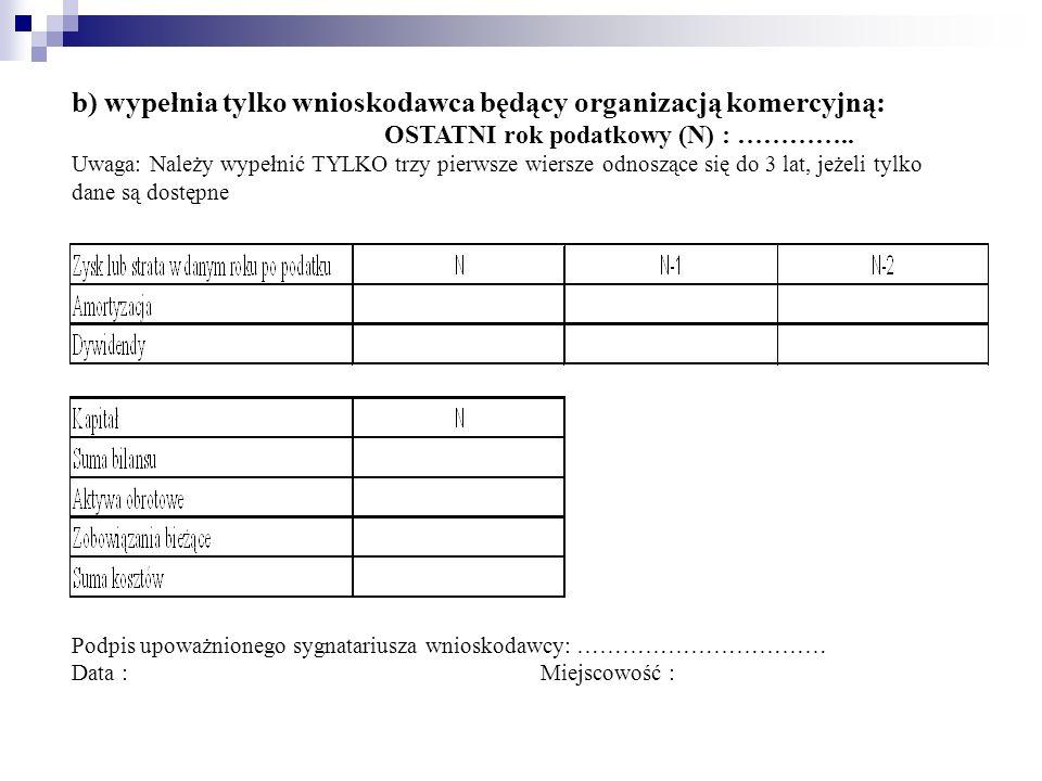 Podpis upoważnionego sygnatariusza wnioskodawcy: …………………………… Data : Miejscowość : b) wypełnia tylko wnioskodawca będący organizacją komercyjną: OSTATN