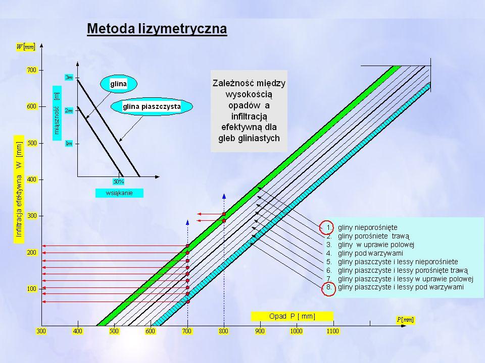 1.2 PRZEZROCZYSTOŚĆ i MĘTNOŚĆ Przezroczystość wody jest to zdolność przepuszczania prze nią promieni słonecznych.