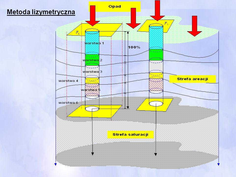 Przykład obliczania wartości infiltracji zlewni 5 km 2 ze średnim opadem rocznym 700mm w której przy powierzchni występują następujące rodzaje gruntów 1.Piaski nieporośnięte20%430 mm 2.Piaski w uprawie polowej25%350 mm 3.Piaski gliniane porośnięte trawą 15%280 mm 4.Piaski gliniane pod warzywami10%230 mm 5.Gliny nieporośnięte10%205 mm 6.Glina piaszczysta i less pod warzywami20%80 mm