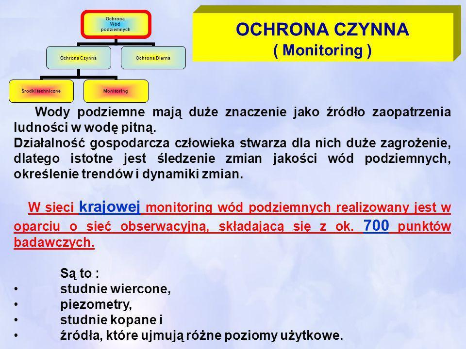 OCHRONA CZYNNA ( Monitoring ) Ochrona Wód podziemnych Ochrona Czynna Środki techniczne Monitoring Ochrona Bierna Wody podziemne mają duże znaczenie ja