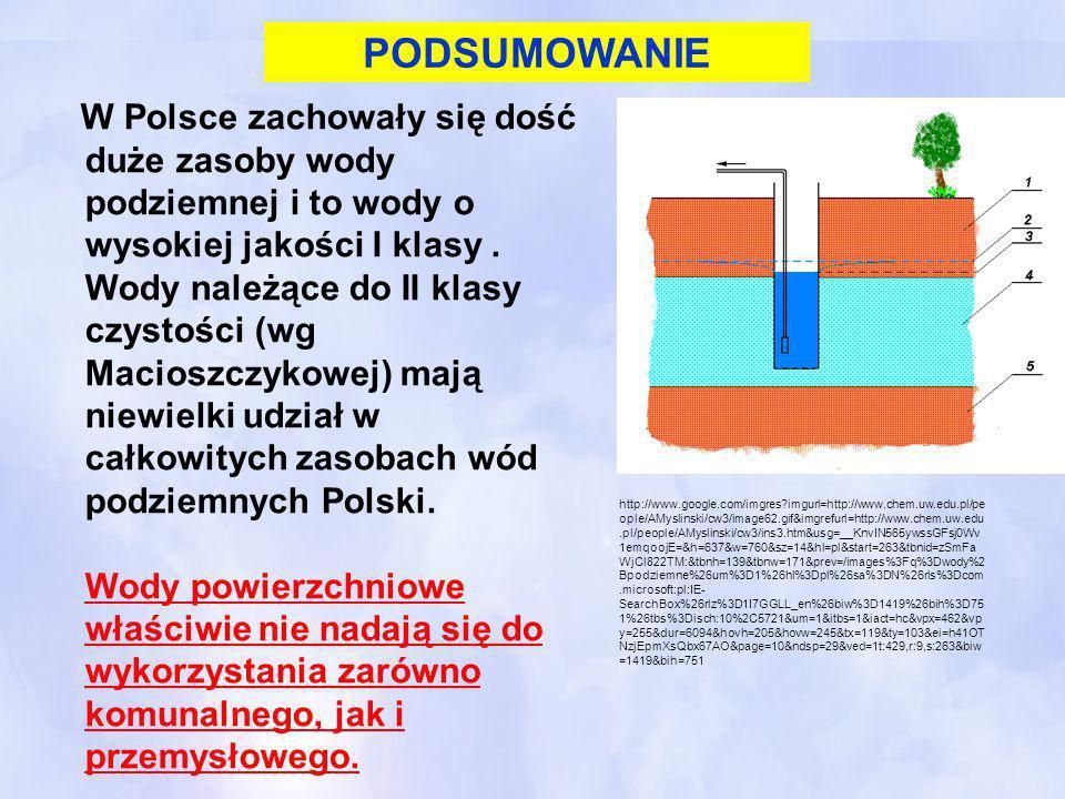 PODSUMOWANIE W Polsce zachowały się dość duże zasoby wody podziemnej i to wody o wysokiej jakości I klasy. Wody należące do II klasy czystości (wg Mac