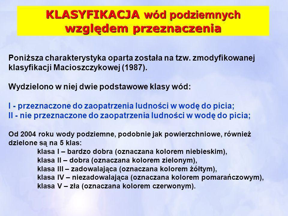 KLASYFIKACJA wód podziemnych względem przeznaczenia Poniższa charakterystyka oparta została na tzw. zmodyfikowanej klasyfikacji Macioszczykowej (1987)
