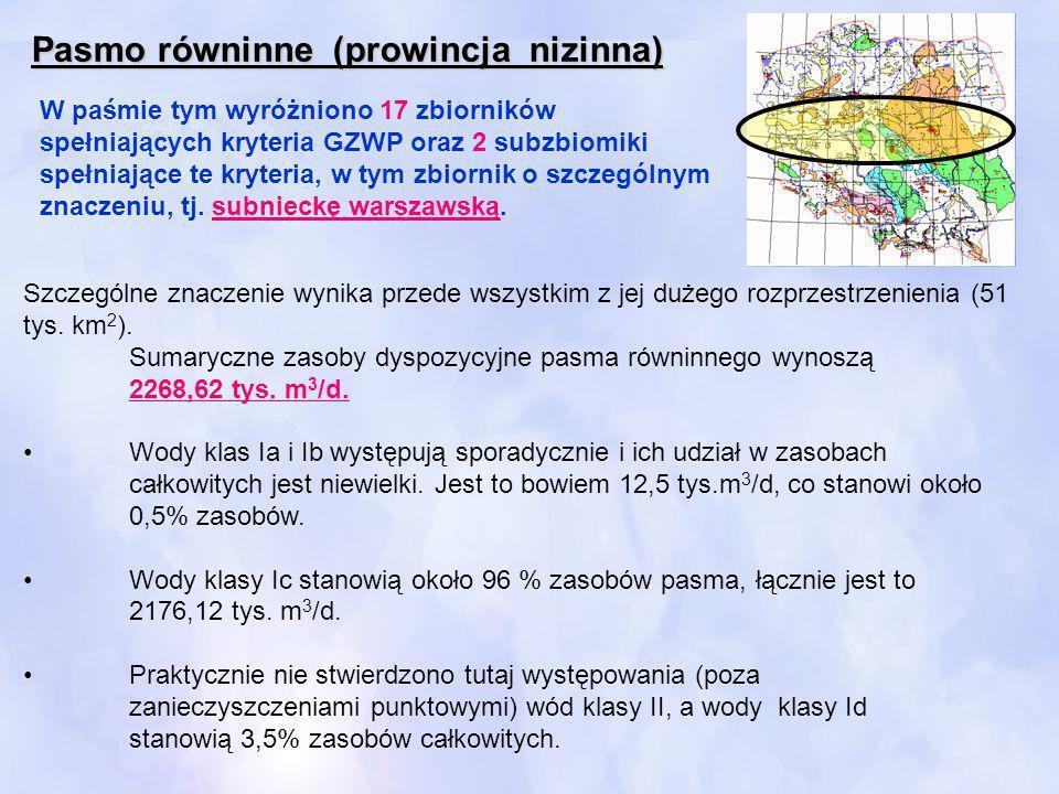 Szczególne znaczenie wynika przede wszystkim z jej dużego rozprzestrzenienia (51 tys. km 2 ). Sumaryczne zasoby dyspozycyjne pasma równinnego wynoszą