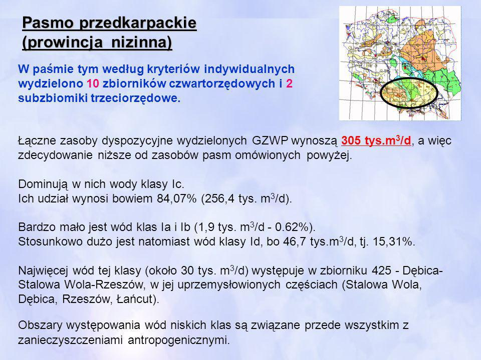 Łączne zasoby dyspozycyjne wydzielonych GZWP wynoszą 305 tys.m 3 /d, a więc zdecydowanie niższe od zasobów pasm omówionych powyżej. Dominują w nich wo