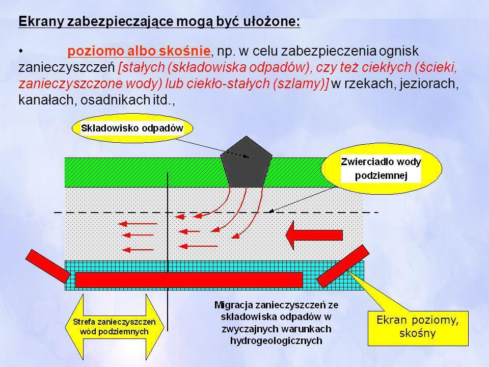 Ekrany zabezpieczające mogą być ułożone: poziomo albo skośnie, np. w celu zabezpieczenia ognisk zanieczyszczeń [stałych (składowiska odpadów), czy też