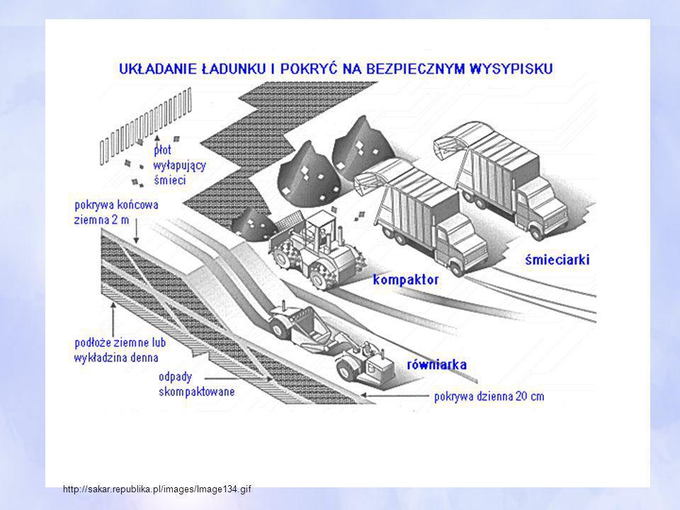 http://sakar.republika.pl/images/Image134.gif