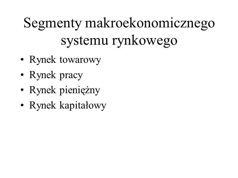 Segmenty makroekonomicznego systemu rynkowego Rynek towarowy Rynek pracy Rynek pieniężny Rynek kapitałowy