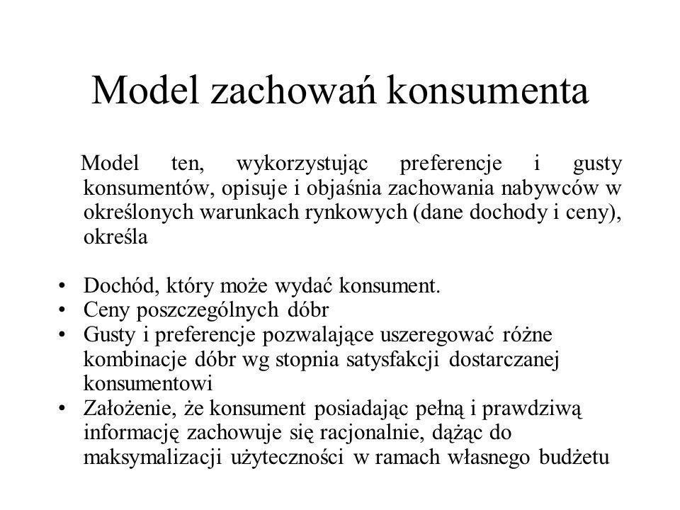 Model zachowań konsumenta Model ten, wykorzystując preferencje i gusty konsumentów, opisuje i objaśnia zachowania nabywców w określonych warunkach ryn