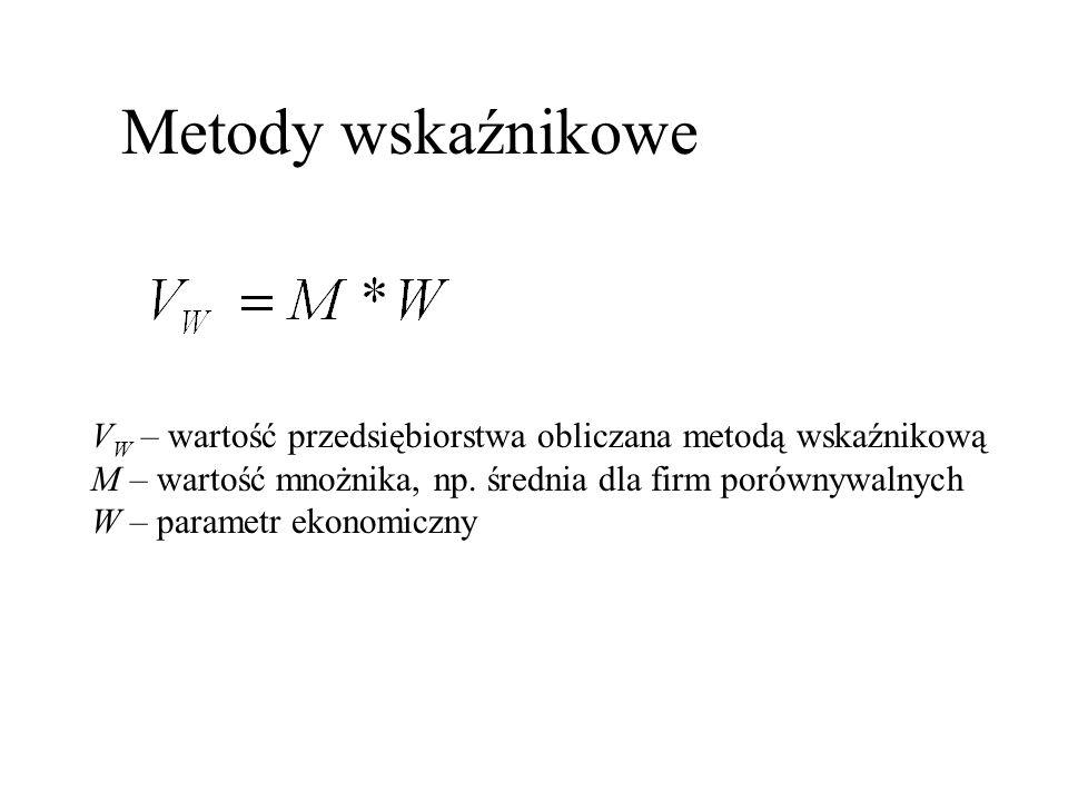 Metody wskaźnikowe V W – wartość przedsiębiorstwa obliczana metodą wskaźnikową M – wartość mnożnika, np. średnia dla firm porównywalnych W – parametr