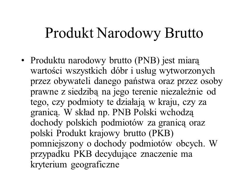 Produkt Narodowy Brutto Produktu narodowy brutto (PNB) jest miarą wartości wszystkich dóbr i usług wytworzonych przez obywateli danego państwa oraz pr