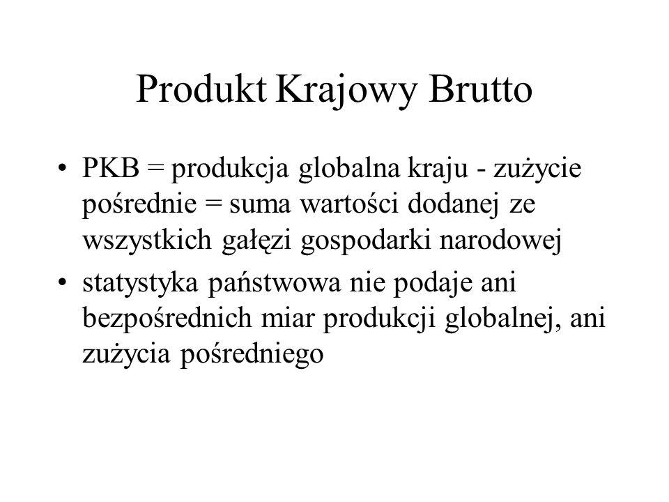 Produkt Krajowy Brutto PKB = produkcja globalna kraju - zużycie pośrednie = suma wartości dodanej ze wszystkich gałęzi gospodarki narodowej statystyka