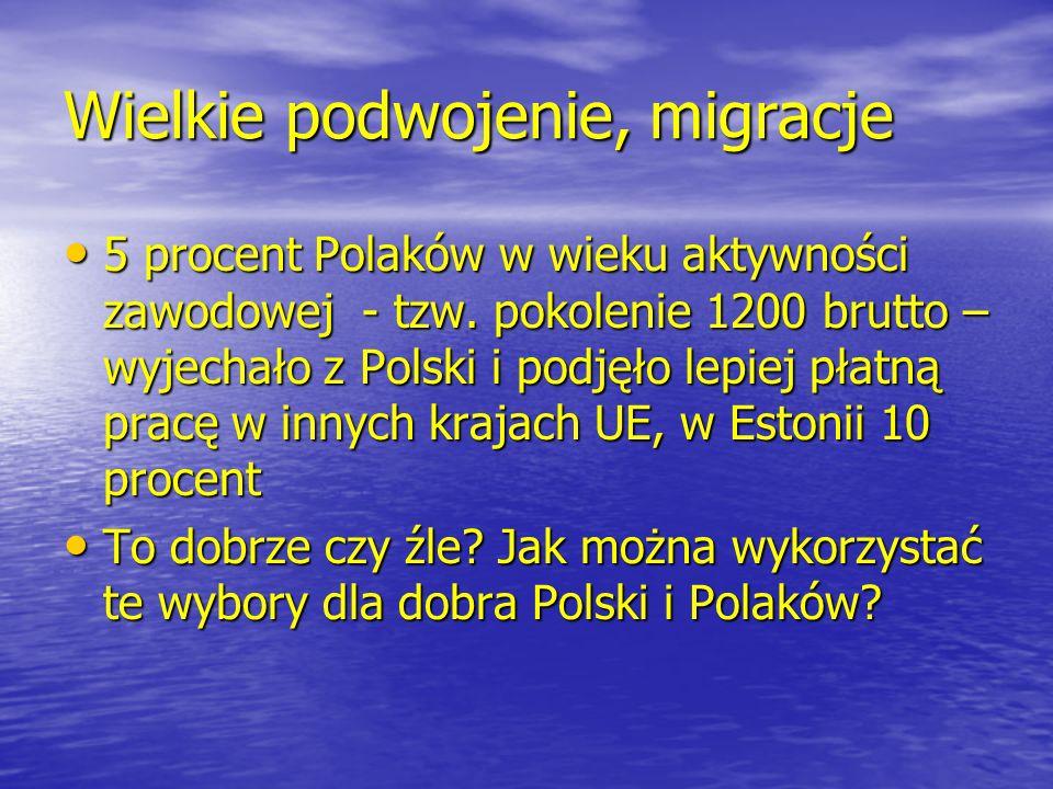 Wielkie podwojenie, migracje 5 procent Polaków w wieku aktywności zawodowej - tzw. pokolenie 1200 brutto – wyjechało z Polski i podjęło lepiej płatną