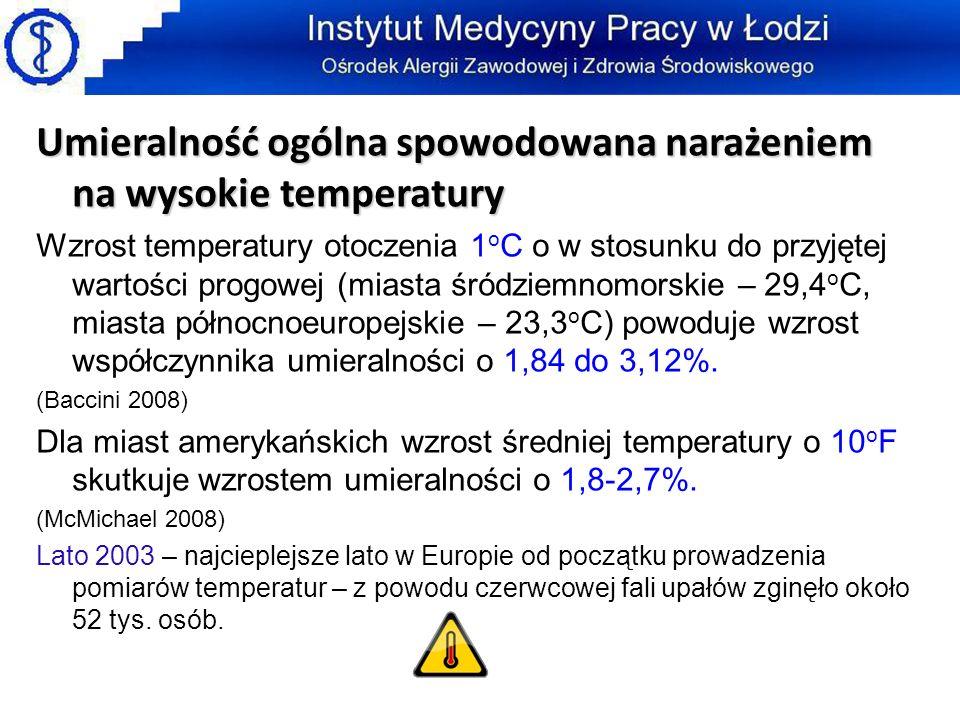 Umieralność ogólna spowodowana narażeniem na wysokie temperatury Wzrost temperatury otoczenia 1 o C o w stosunku do przyjętej wartości progowej (miast