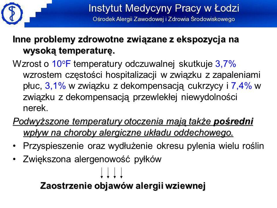 Inne problemy zdrowotne związane z ekspozycja na wysoką temperaturę. Wzrost o 10 o F temperatury odczuwalnej skutkuje 3,7% wzrostem częstości hospital
